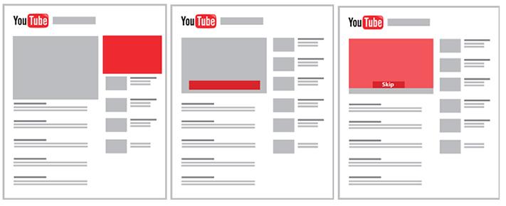 Google Reklamları Youtube